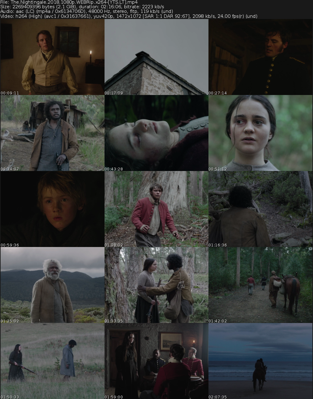 The Nightingale Movie